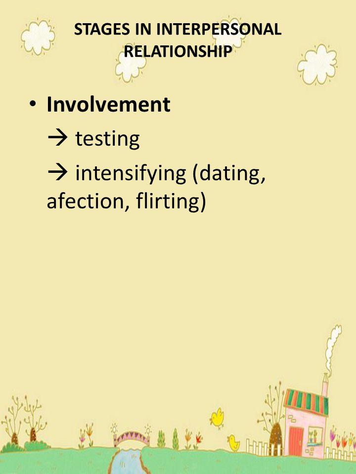 STAGES IN INTERPERSONAL RELATIONSHIP Cara tes pada fase involvement  directness (bertanya tentang perasaannya secara terbuka)  indirect suggestion (joke about future dll)  public presentation (memperkenalkan pasangan sebagai pacar)  separation (menjauhkan diri)  third party (bertanya pada teman pasangan)
