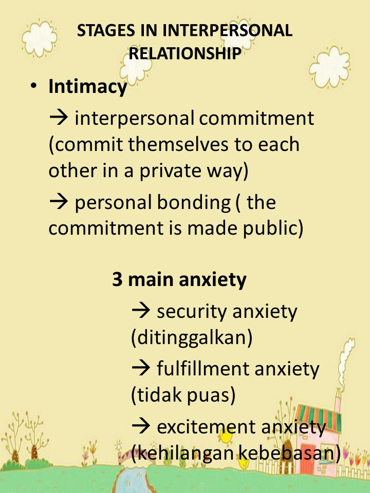 STAGES IN INTERPERSONAL RELATIONSHIP 3 main anxiety  security anxiety (ditinggalkan)  fulfillment anxiety (tidak puas)  excitement anxiety (kehilangan kebebasan) Intimacy  interpersonal commitment (commit themselves to each other in a private way)  personal bonding ( the commitment is made public)
