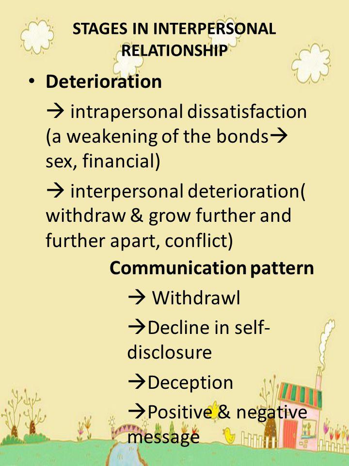 STAGES IN INTERPERSONAL RELATIONSHIP Repair  intrapersonal repair (menganalisa & merefleksi diri)  interpersonal repair ( negotiation, new, agreement, new behavior)