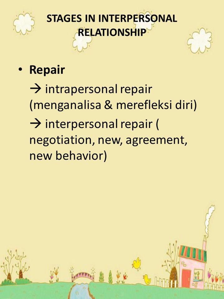 STAGES IN INTERPERSONAL RELATIONSHIP Repair  intrapersonal repair (menganalisa & merefleksi diri)  interpersonal repair ( negotiation, new, agreemen