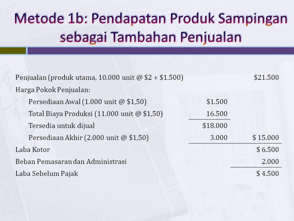 Penjualan (produk utama, 10.000 unit @ $2 + $1.500)$21.500 Harga Pokok Penjualan: Persediaan Awal (1.000 unit @ $1,50)$1.500 Total Biaya Produksi (11.