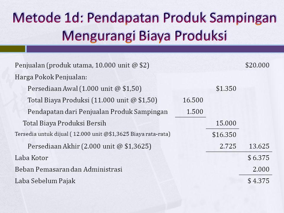 Penjualan (produk utama, 10.000 unit @ $2)$20.000 Harga Pokok Penjualan: Persediaan Awal (1.000 unit @ $1,50)$1.350 Total Biaya Produksi (11.000 unit