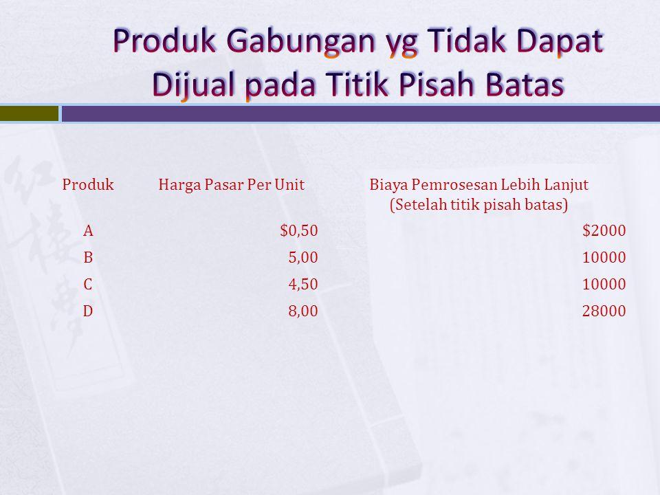 ProdukHarga Pasar Per UnitBiaya Pemrosesan Lebih Lanjut (Setelah titik pisah batas) A$0,50$2000 B5,0010000 C4,5010000 D8,0028000