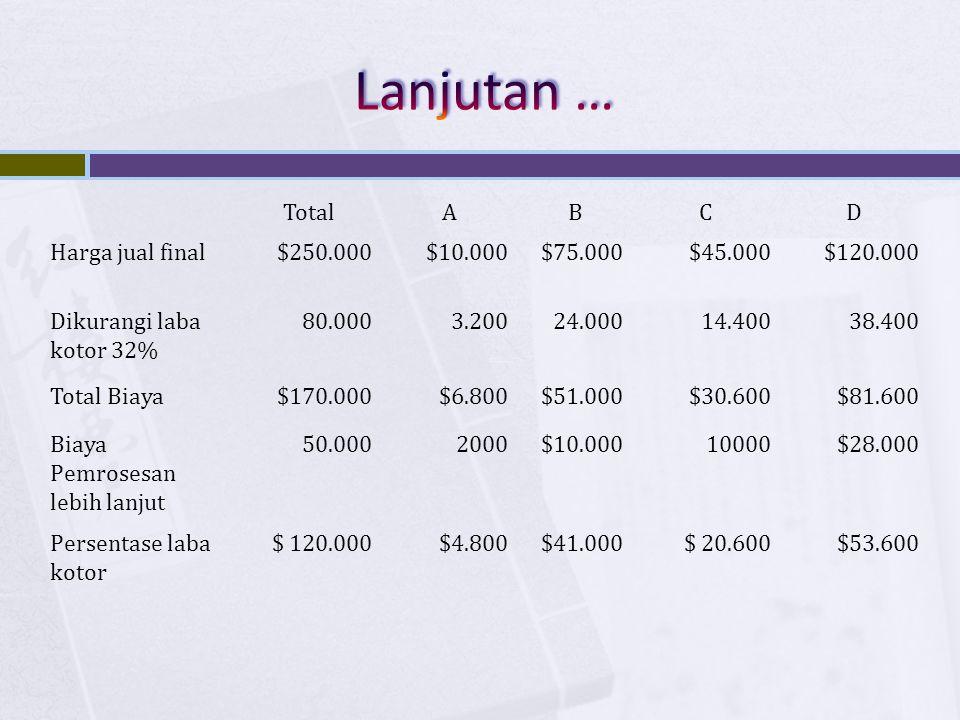 TotalABCD Harga jual final$250.000$10.000$75.000$45.000$120.000 Dikurangi laba kotor 32% 80.0003.20024.00014.40038.400 Total Biaya$170.000$6.800$51.00