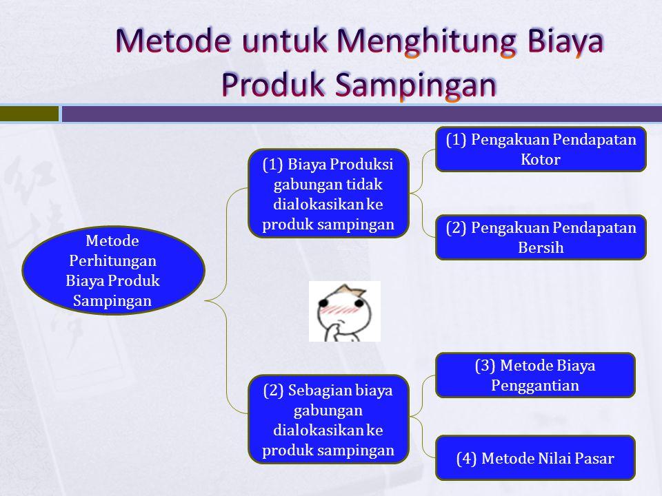 Metode Perhitungan Biaya Produk Sampingan (1) Biaya Produksi gabungan tidak dialokasikan ke produk sampingan (2) Sebagian biaya gabungan dialokasikan
