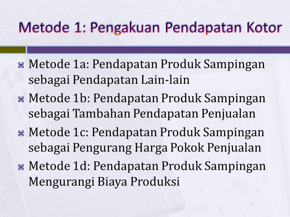  Metode 1a: Pendapatan Produk Sampingan sebagai Pendapatan Lain-lain  Metode 1b: Pendapatan Produk Sampingan sebagai Tambahan Pendapatan Penjualan 