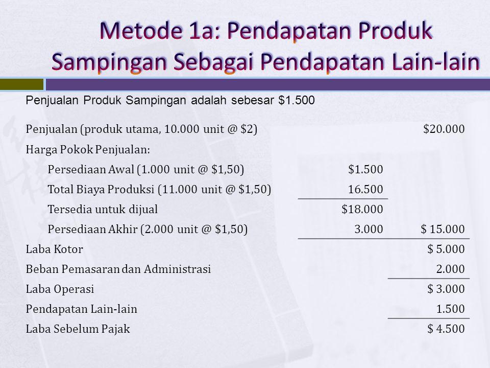 Penjualan (produk utama, 10.000 unit @ $2)$20.000 Harga Pokok Penjualan: Persediaan Awal (1.000 unit @ $1,50)$1.500 Total Biaya Produksi (11.000 unit