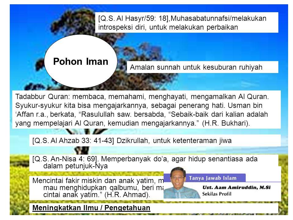Pohon Iman [Q.S. Al Hasyr/59: 18],Muhasabatunnafsi/melakukan introspeksi diri, untuk melakukan perbaikan Amalan sunnah untuk kesuburan ruhiyah Tadabbu