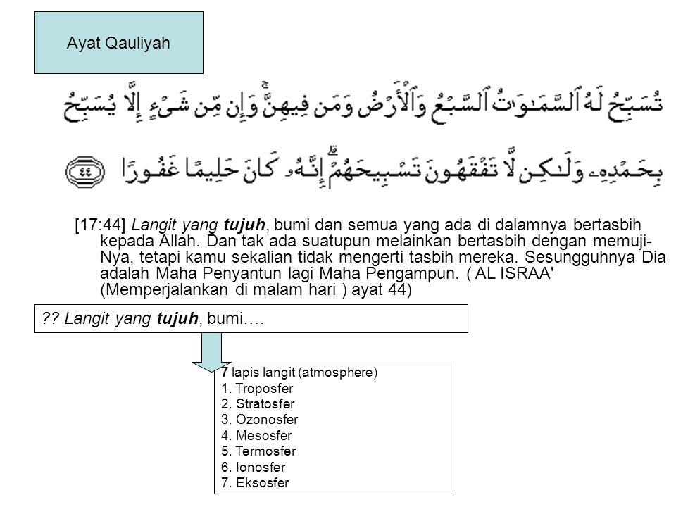 Ayat Qauliyah [17:44] Langit yang tujuh, bumi dan semua yang ada di dalamnya bertasbih kepada Allah. Dan tak ada suatupun melainkan bertasbih dengan m