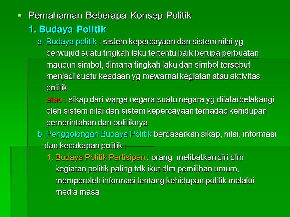  Pemahaman Beberapa Konsep Politik 1.Budaya Politik a.