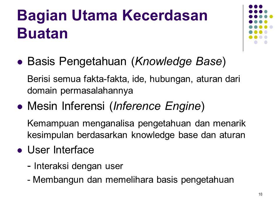 Bagian Utama Kecerdasan Buatan Basis Pengetahuan (Knowledge Base) Berisi semua fakta-fakta, ide, hubungan, aturan dari domain permasalahannya Mesin Inferensi (Inference Engine) Kemampuan menganalisa pengetahuan dan menarik kesimpulan berdasarkan knowledge base dan aturan User Interface - Interaksi dengan user - Membangun dan memelihara basis pengetahuan 18