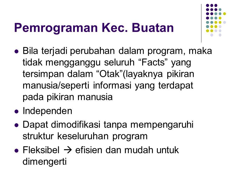 "Pemrograman Kec. Buatan Bila terjadi perubahan dalam program, maka tidak mengganggu seluruh ""Facts"" yang tersimpan dalam ""Otak""(layaknya pikiran manus"