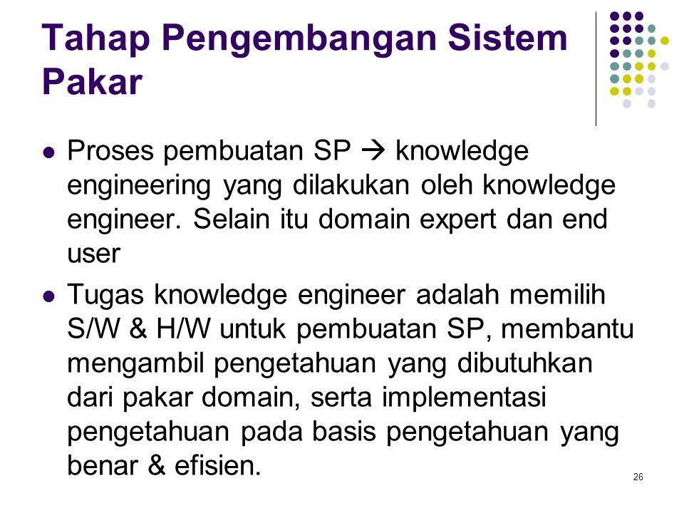 Tahap Pengembangan Sistem Pakar Proses pembuatan SP  knowledge engineering yang dilakukan oleh knowledge engineer. Selain itu domain expert dan end u