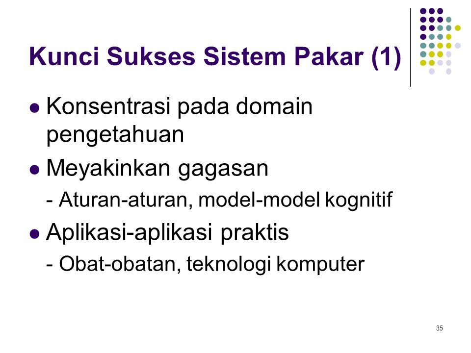 Kunci Sukses Sistem Pakar (1) Konsentrasi pada domain pengetahuan Meyakinkan gagasan - Aturan-aturan, model-model kognitif Aplikasi-aplikasi praktis -