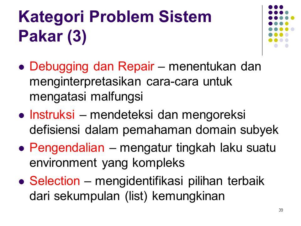Kategori Problem Sistem Pakar (3) Debugging dan Repair – menentukan dan menginterpretasikan cara-cara untuk mengatasi malfungsi Instruksi – mendeteksi dan mengoreksi defisiensi dalam pemahaman domain subyek Pengendalian – mengatur tingkah laku suatu environment yang kompleks Selection – mengidentifikasi pilihan terbaik dari sekumpulan (list) kemungkinan 39