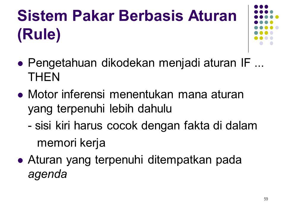 Sistem Pakar Berbasis Aturan (Rule) Pengetahuan dikodekan menjadi aturan IF...