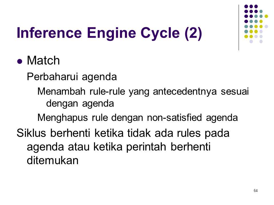 Inference Engine Cycle (2) Match Perbaharui agenda Menambah rule-rule yang antecedentnya sesuai dengan agenda Menghapus rule dengan non-satisfied agenda Siklus berhenti ketika tidak ada rules pada agenda atau ketika perintah berhenti ditemukan 64