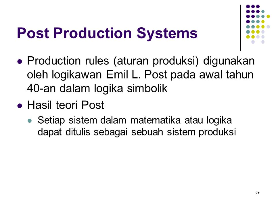 Post Production Systems Production rules (aturan produksi) digunakan oleh logikawan Emil L.
