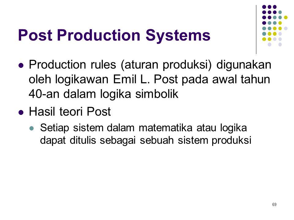 Post Production Systems Production rules (aturan produksi) digunakan oleh logikawan Emil L. Post pada awal tahun 40-an dalam logika simbolik Hasil teo