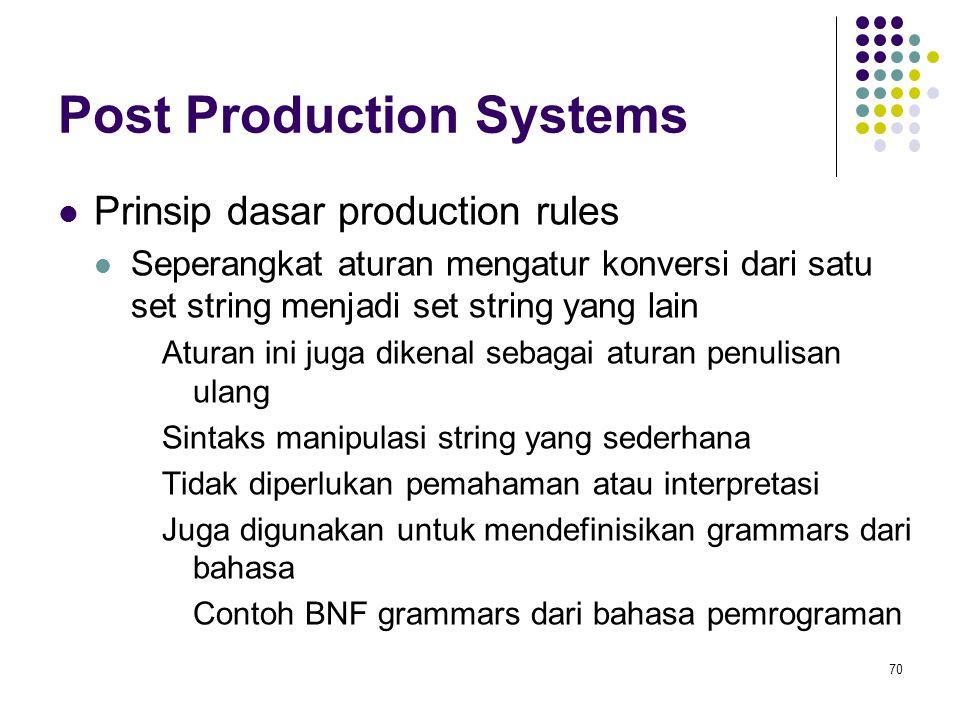 Post Production Systems Prinsip dasar production rules Seperangkat aturan mengatur konversi dari satu set string menjadi set string yang lain Aturan ini juga dikenal sebagai aturan penulisan ulang Sintaks manipulasi string yang sederhana Tidak diperlukan pemahaman atau interpretasi Juga digunakan untuk mendefinisikan grammars dari bahasa Contoh BNF grammars dari bahasa pemrograman 70