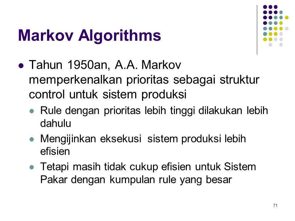 Markov Algorithms Tahun 1950an, A.A. Markov memperkenalkan prioritas sebagai struktur control untuk sistem produksi Rule dengan prioritas lebih tinggi