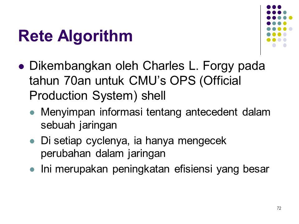 Rete Algorithm Dikembangkan oleh Charles L. Forgy pada tahun 70an untuk CMU's OPS (Official Production System) shell Menyimpan informasi tentang antec