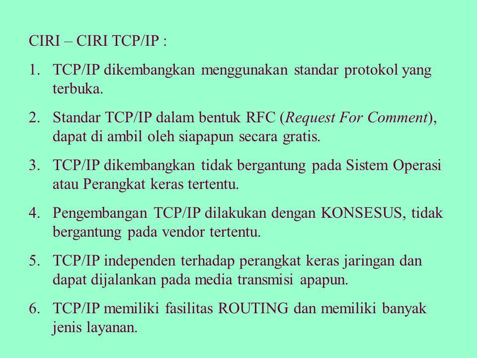 MODEL REFERENSI OSI vs TCP/IP Application Presentation Session Transport Network Data Link Physical Network Interface Internet Transport Application TCP/IP OSI
