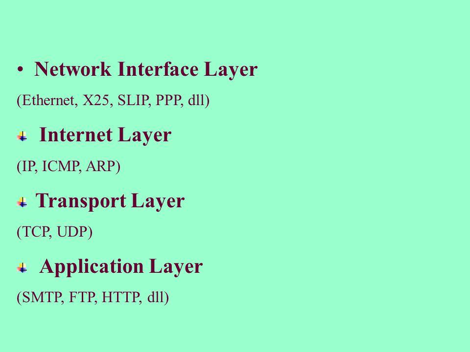 Protokol2 dalam INTERNET LAYER : IP/Internet Protocol ICMP/Internet Control Message Protocol ARP/Address Resolution Protocol IP/Internet Protocol inti dari TCP/IP Seluruh data yang berasal dari layer di atas Internet Layer, data akan diolah oleh protokol IP, dan dipancarkan sebagai paket IP agar sampai ke TUJUAN.