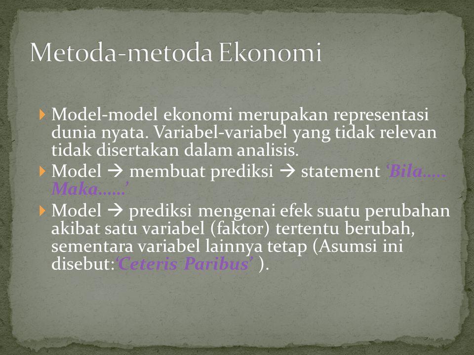  Model-model ekonomi merupakan representasi dunia nyata.