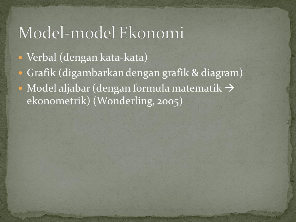 Verbal (dengan kata-kata) Grafik (digambarkan dengan grafik & diagram) Model aljabar (dengan formula matematik  ekonometrik) (Wonderling, 2005)