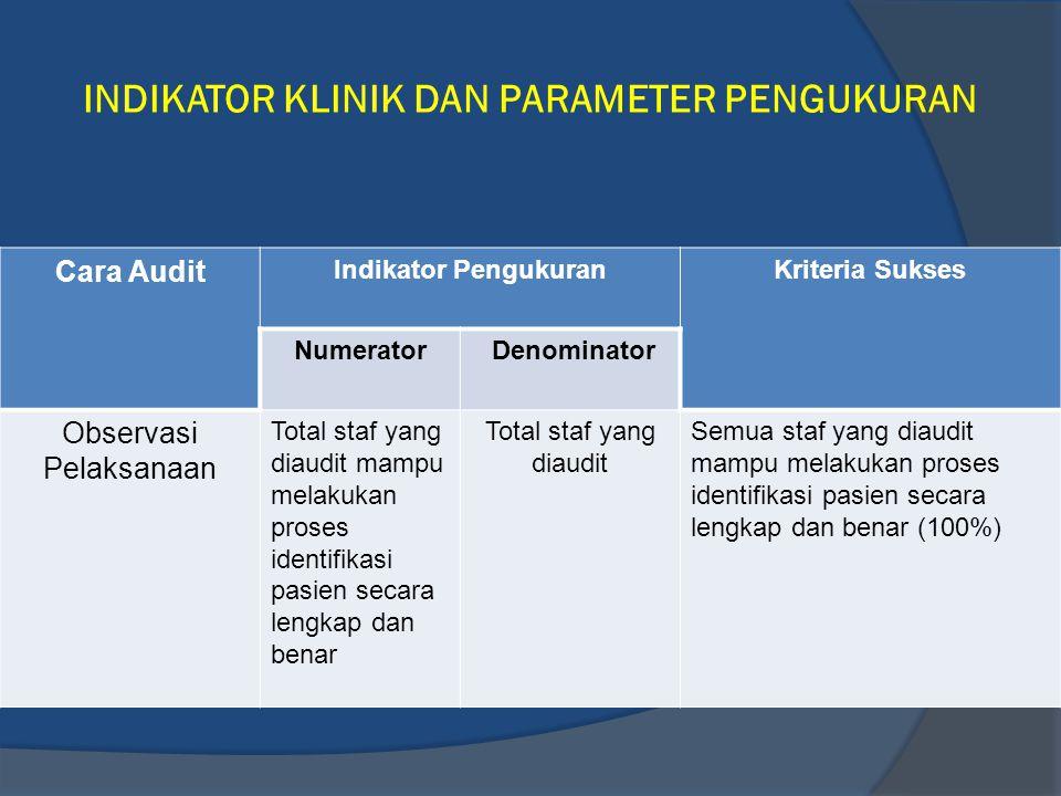 INDIKATOR KLINIK DAN PARAMETER PENGUKURAN Cara Audit Indikator PengukuranKriteria Sukses Numerator Denominator Observasi Pelaksanaan Total staf yang d