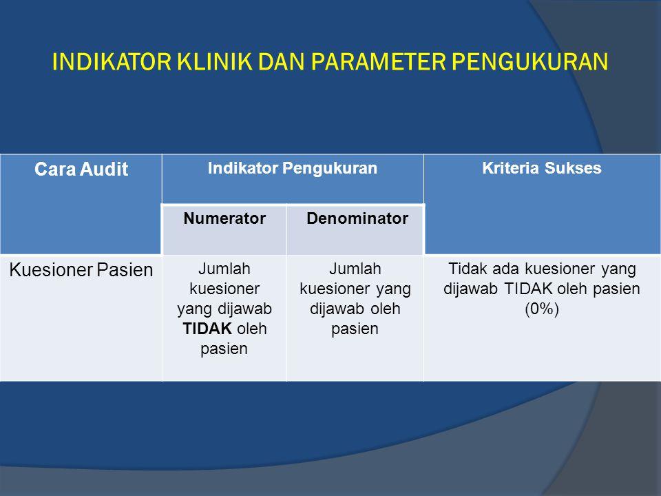 INDIKATOR KLINIK DAN PARAMETER PENGUKURAN Cara Audit Indikator PengukuranKriteria Sukses Numerator Denominator Kuesioner Pasien Jumlah kuesioner yang