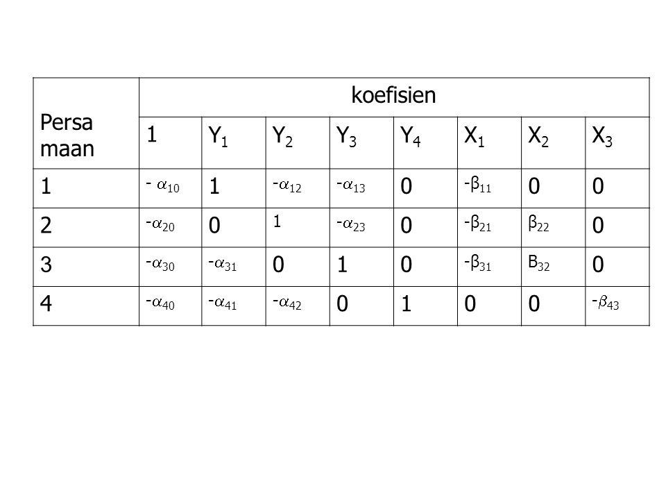 Persa maan koefisien 1Y1Y1 Y2Y2 Y3Y3 Y4Y4 X1X1 X2X2 X3X3 1 -  10 1 -  12 -  13 0 -β 11 00 2 -  20 0 1 -  23 0 -β 21 β 22 0 3 -  30 -  31 010 -β
