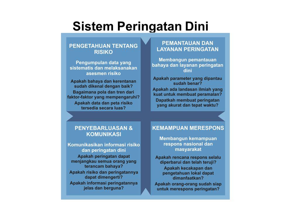 Sistem Peringatan Dini