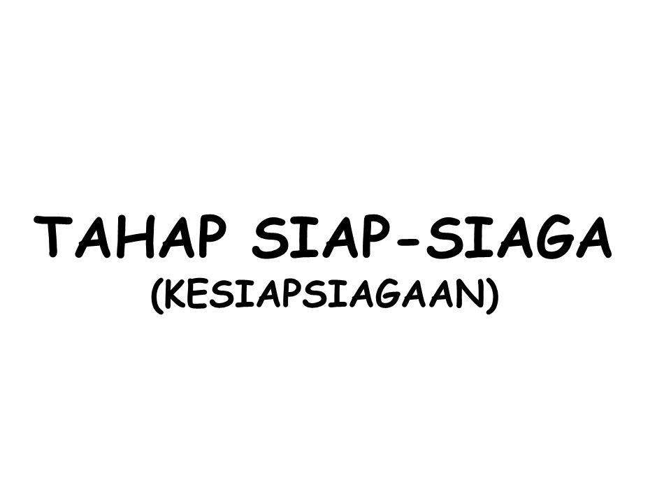 TAHAP SIAP-SIAGA (KESIAPSIAGAAN)