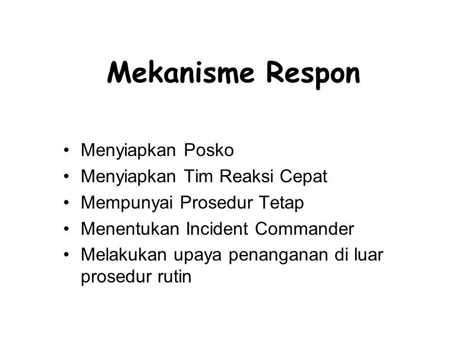 Mekanisme Respon Menyiapkan Posko Menyiapkan Tim Reaksi Cepat Mempunyai Prosedur Tetap Menentukan Incident Commander Melakukan upaya penanganan di luar prosedur rutin
