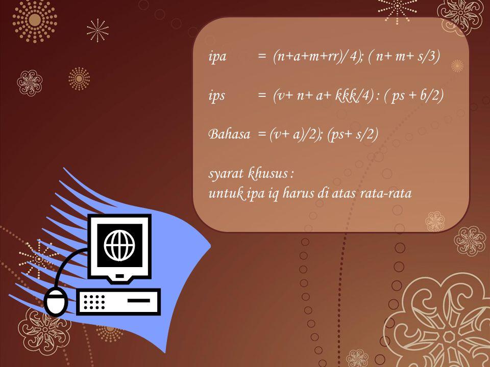 ipa = (n+a+m+rr)/ 4); ( n+ m+ s/3) ips = (v+ n+ a+ kkk/4) : ( ps + b/2) Bahasa= (v+ a)/2); (ps+ s/2) syarat khusus : untuk ipa iq harus di atas rata-rata