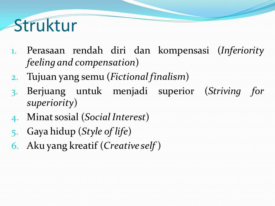 Struktur 1. Perasaan rendah diri dan kompensasi (Inferiority feeling and compensation) 2. Tujuan yang semu (Fictional finalism) 3. Berjuang untuk menj
