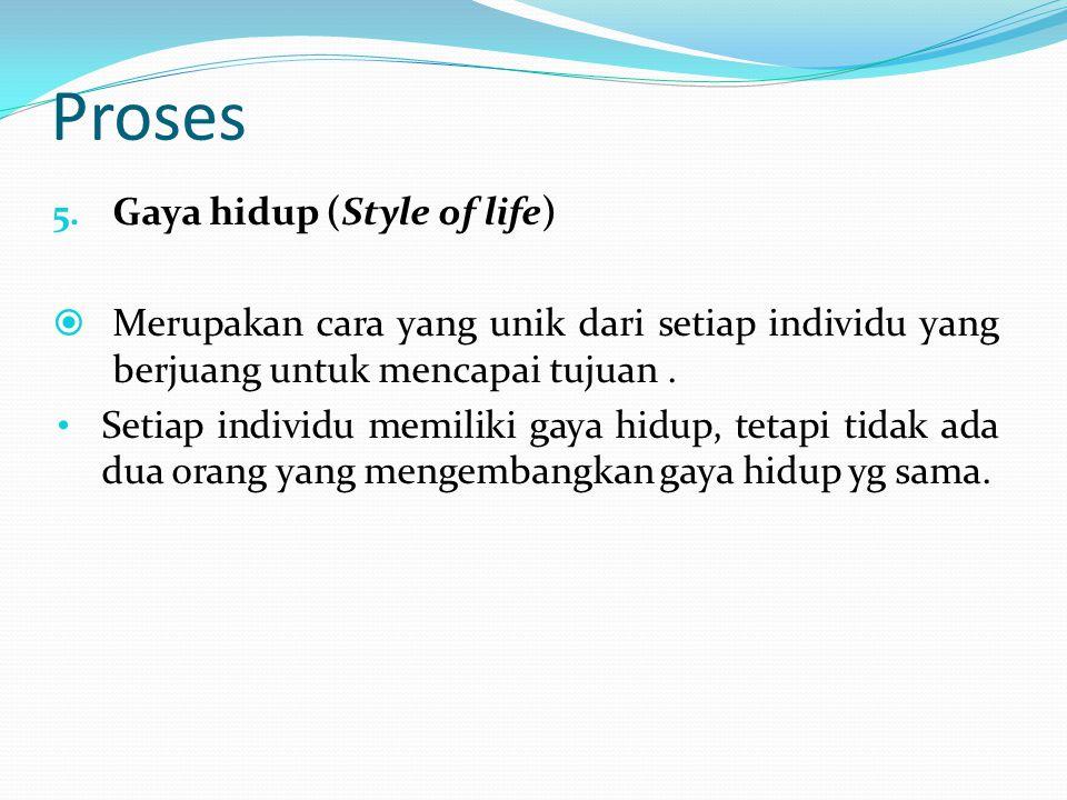 Proses 5. Gaya hidup (Style of life)  Merupakan cara yang unik dari setiap individu yang berjuang untuk mencapai tujuan. Setiap individu memiliki gay
