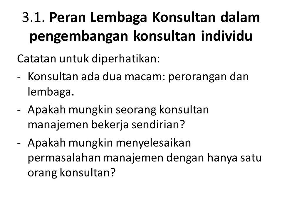 3.1. Peran Lembaga Konsultan dalam pengembangan konsultan individu Catatan untuk diperhatikan: -Konsultan ada dua macam: perorangan dan lembaga. -Apak
