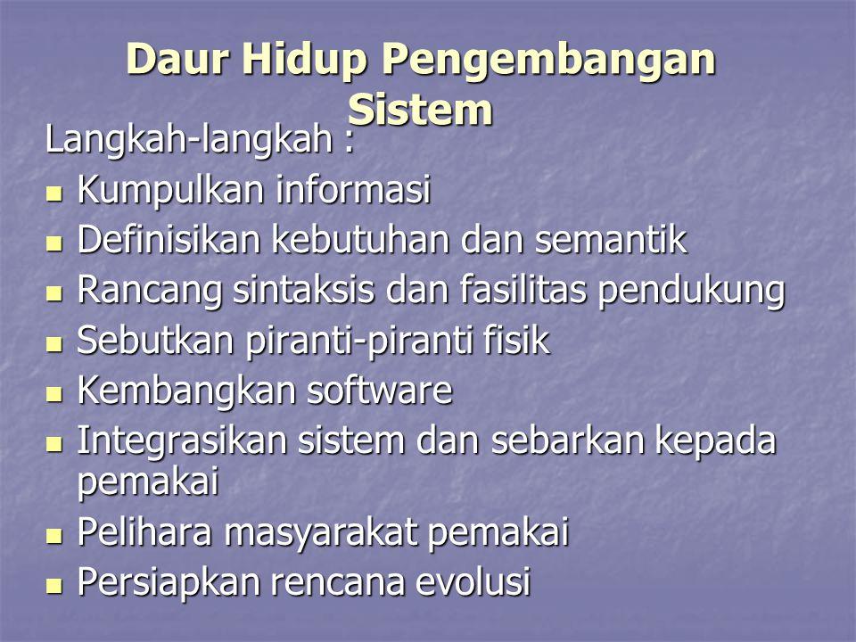 Daur Hidup Pengembangan Sistem Langkah-langkah : Kumpulkan informasi Kumpulkan informasi Definisikan kebutuhan dan semantik Definisikan kebutuhan dan