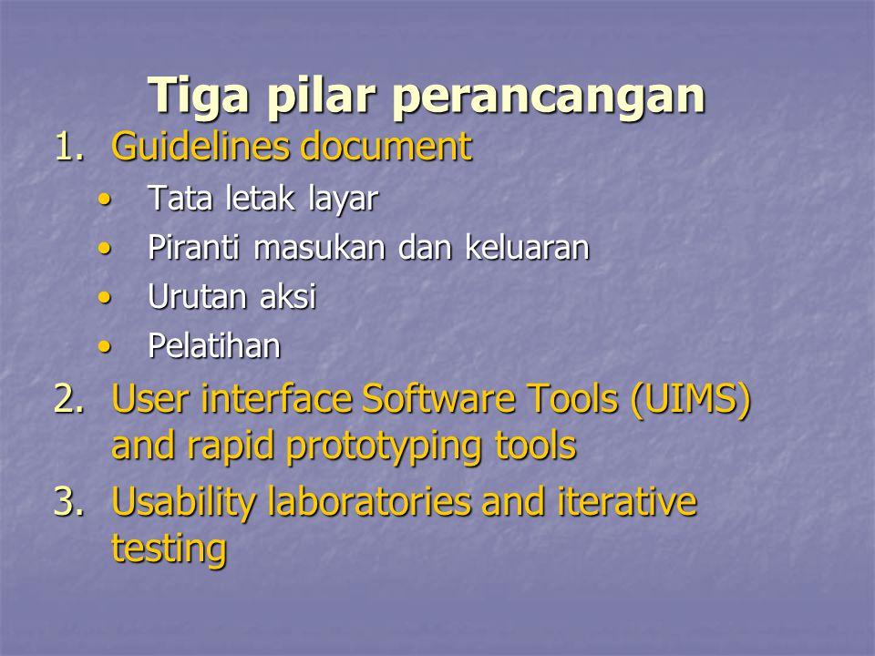 Tiga pilar perancangan 1.Guidelines document Tata letak layarTata letak layar Piranti masukan dan keluaranPiranti masukan dan keluaran Urutan aksiUrut