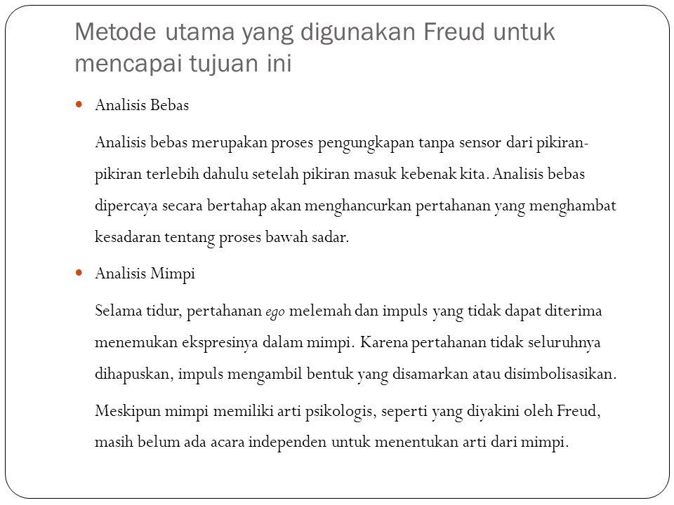 Metode utama yang digunakan Freud untuk mencapai tujuan ini Analisis Bebas Analisis bebas merupakan proses pengungkapan tanpa sensor dari pikiran- pik