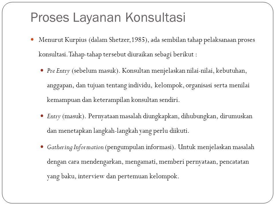 Proses Layanan Konsultasi Menurut Kurpius (dalam Shetzer,1985), ada sembilan tahap pelaksanaan proses konsultasi. Tahap-tahap tersebut diuraikan sebag