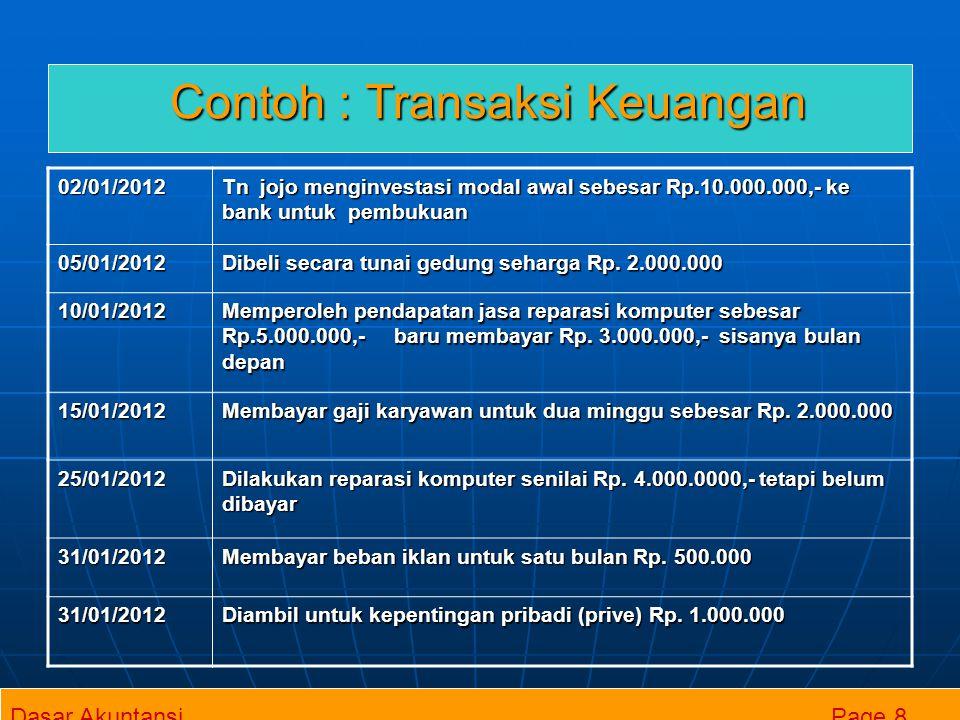 Contoh : Transaksi Keuangan 02/01/2012 Tn jojo menginvestasi modal awal sebesar Rp.10.000.000,- ke bank untuk pembukuan 05/01/2012 Dibeli secara tunai