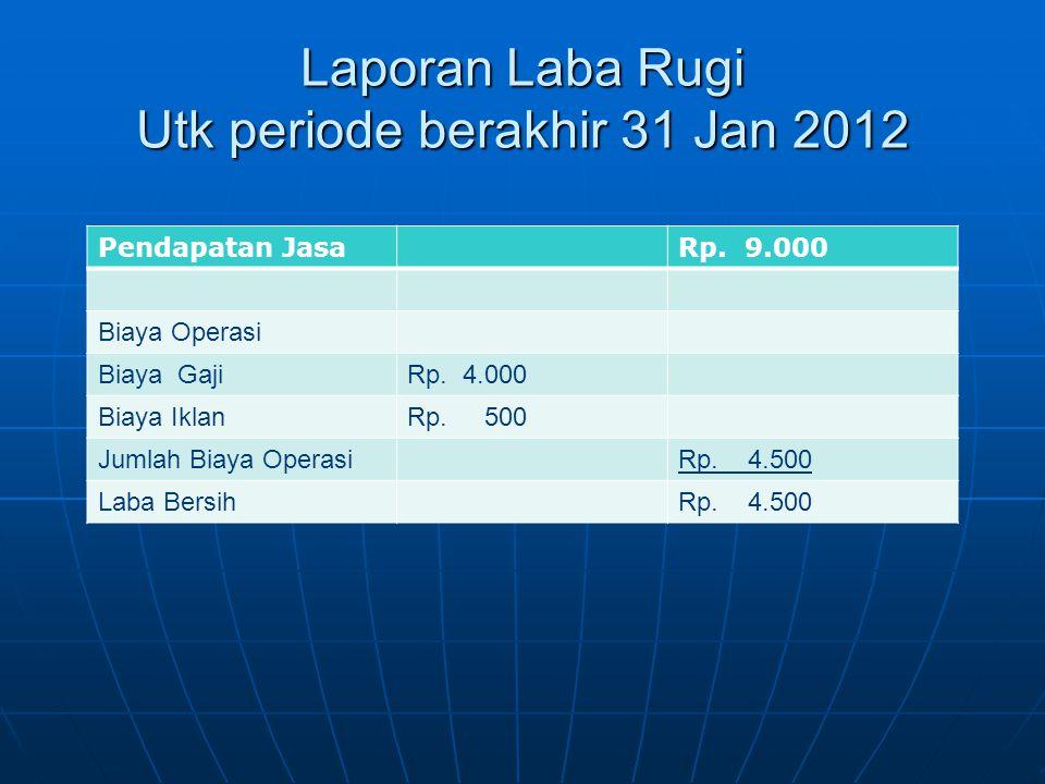 Laporan Laba Rugi Utk periode berakhir 31 Jan 2012 Pendapatan JasaRp. 9.000 Biaya Operasi Biaya GajiRp. 4.000 Biaya IklanRp. 500 Jumlah Biaya OperasiR