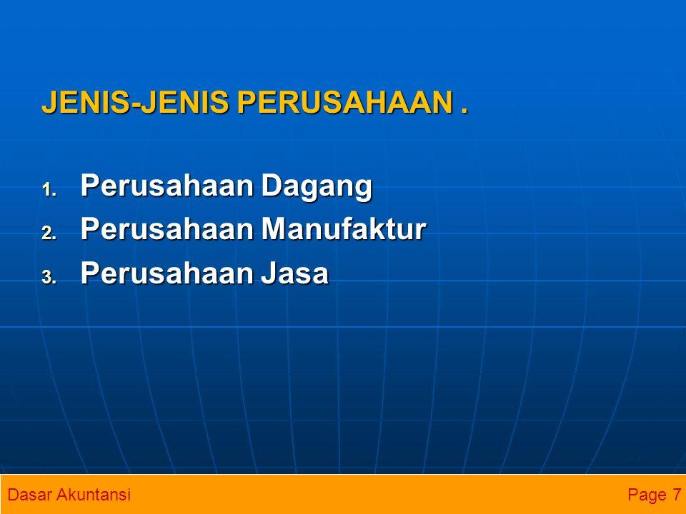 JENIS-JENIS PERUSAHAAN. 1. Perusahaan Dagang 2. Perusahaan Manufaktur 3. Perusahaan Jasa Dasar Akuntansi Page 7