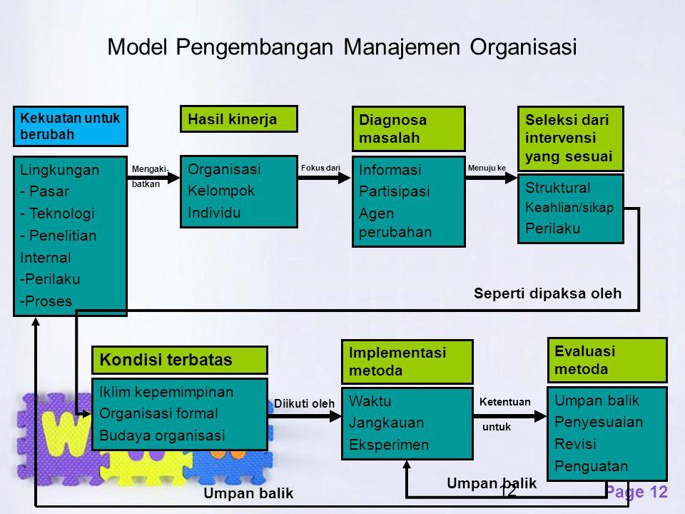 Page 12 12 Kekuatan untuk berubah Lingkungan - Pasar - Teknologi - Penelitian Internal -Perilaku -Proses Hasil kinerja Organisasi Kelompok Individu Di