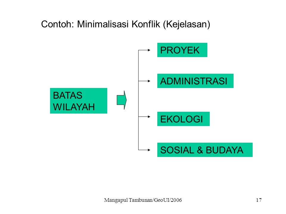 Mangapul Tambunan/GeoUI/200617 BATAS WILAYAH PROYEK ADMINISTRASI EKOLOGI SOSIAL & BUDAYA Contoh: Minimalisasi Konflik (Kejelasan)
