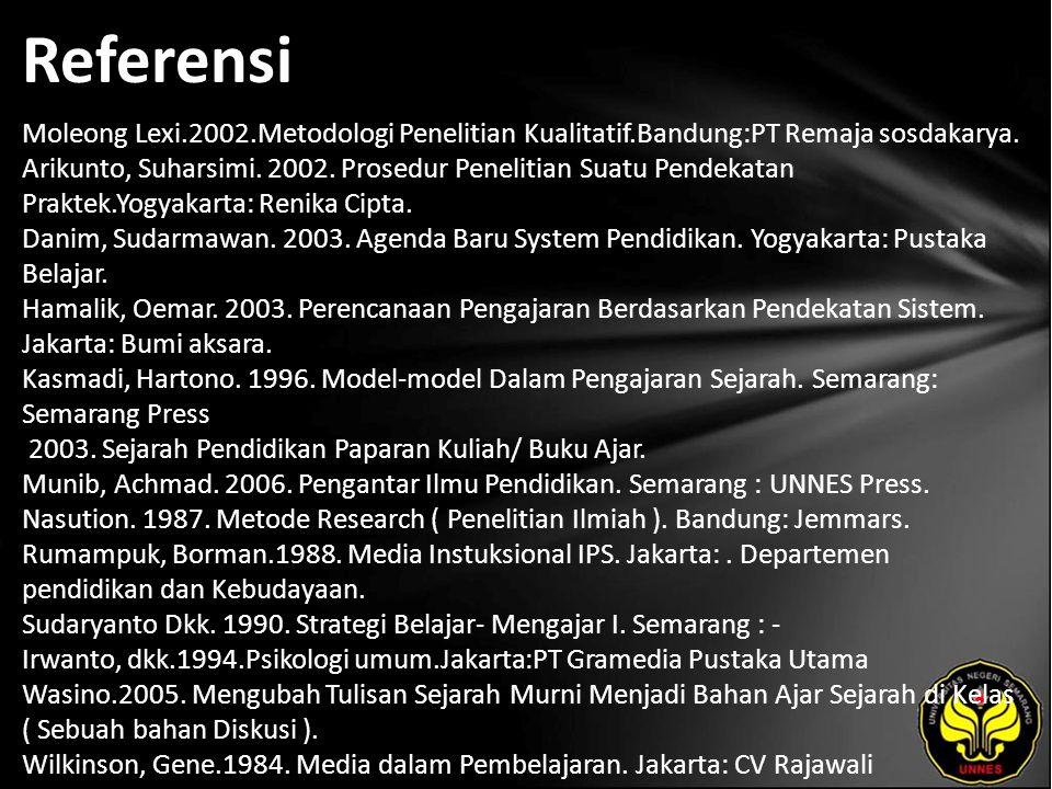 Referensi Moleong Lexi.2002.Metodologi Penelitian Kualitatif.Bandung:PT Remaja sosdakarya.